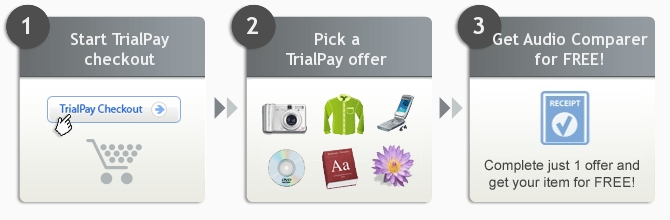 How does TrialPay work